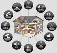 Sistema de automação residencial