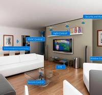 Automação residencial produtos